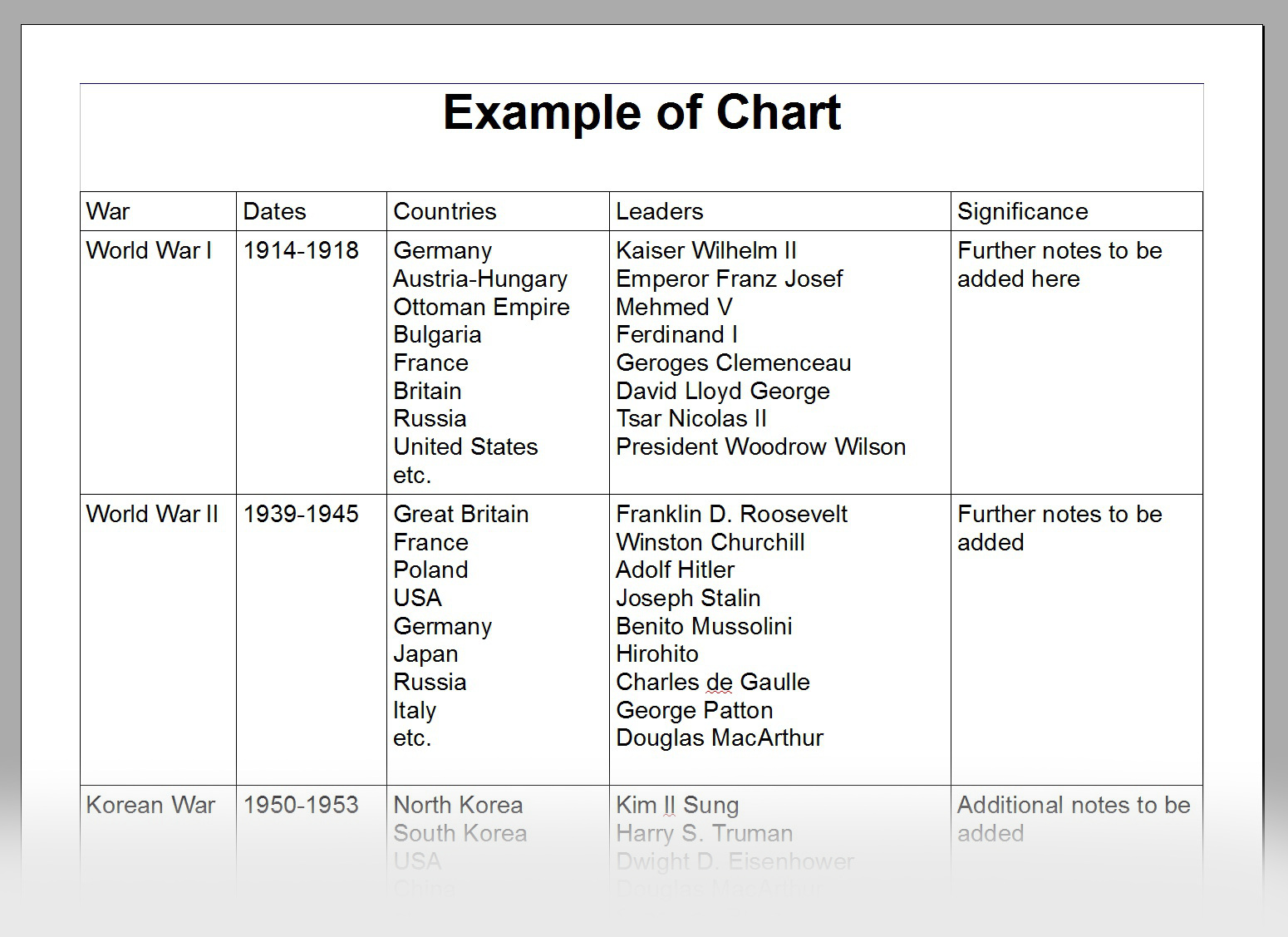 Charting Method For Note Taking Ottodeemperor
